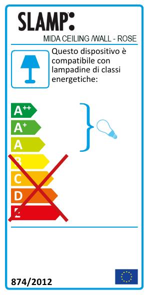 Mida-ceiling-wall-pinkIT_energy-label