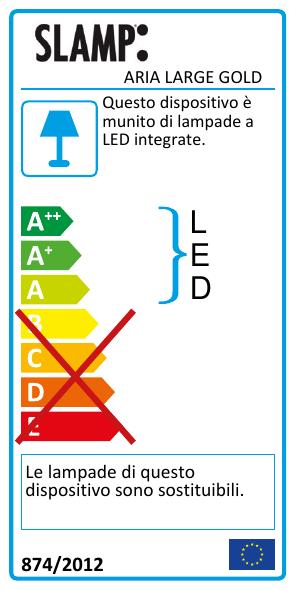aria-gold-L_it_energy-label.