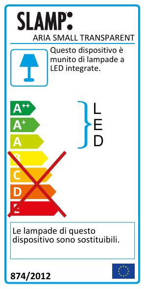 aria-trasparent-S-it_energy-label