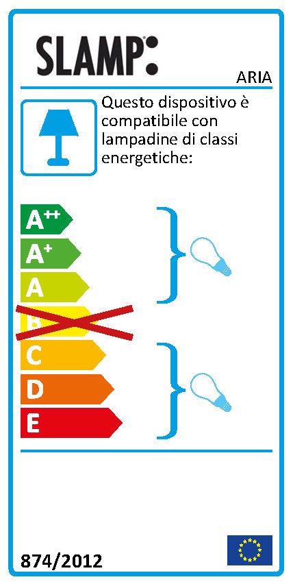 aria_IT_energy-label