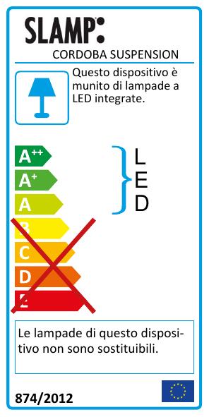 cordoba-it_energy-label