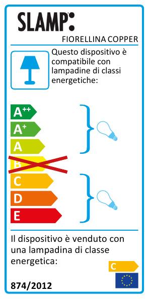 fiorellina-copper_IT_energy-label