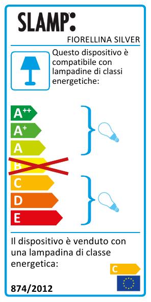 fiorellina-silver_IT_energy-label