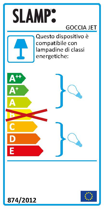 goccia-jet_IT_energy-label